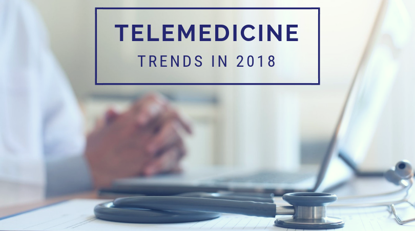 telemedicine trends graphic